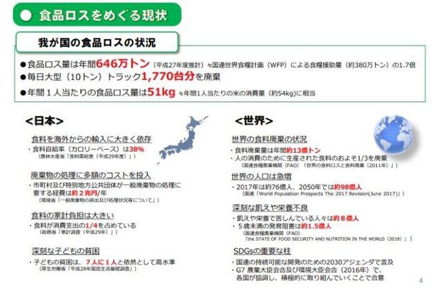 出典:H31年消費者庁資料