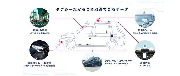「JapanTaxi Data