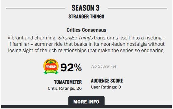 넷플릭스 '기묘한 이야기' 시즌 3 미리 본 북미 평론가들의
