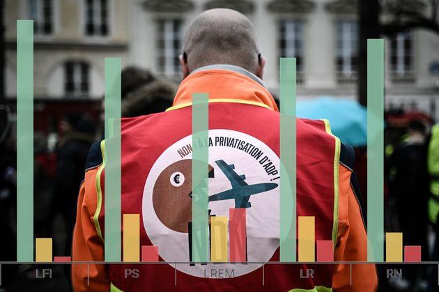 Référendum sur ADP: 75% des Français prêt à signer une pétition pour le réclamer [SONDAGE