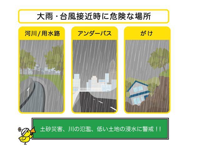 災害級の大雨から身を守るため、知ってほしい5つのこと