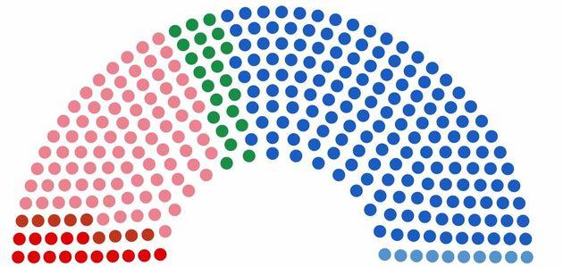 Εκλογές: Τα τελικά αποτελέσματα- ποιοι εκλέγονται