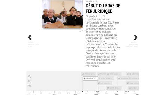 Onze ans d'affaire Vincent Lambert résumés en une infographie