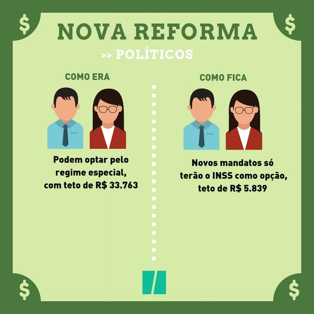 Infográfico: O ponto a ponto da reforma da