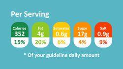 Τι θεωρείται ενδεικτική ημερήσια πρόσληψη τροφής