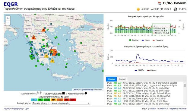 EQGR η ιστοσελίδα που αναφέρει με απόκλιση ελάχιστων δευτερολέπτων τους σεισμούς στην