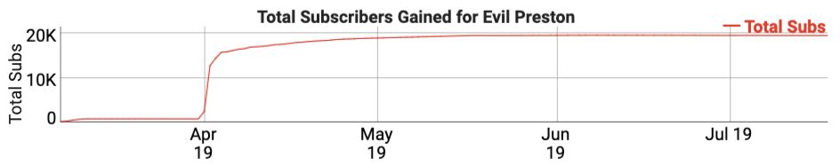 YouTube's Plan To Rein In Conspiracy Theories Is