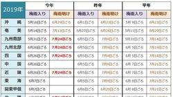 【梅雨明け宣言を発表】九州南部・北部、四国、近畿、北陸で一斉に