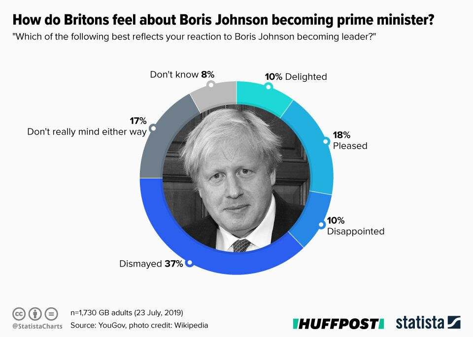 How Boris Johnson, The Clown Prince Of British Politics