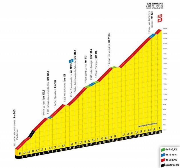 Samedi 27 juillet, aux environs de 17h, c'est dans cette montée interminable vers Val Thorens...