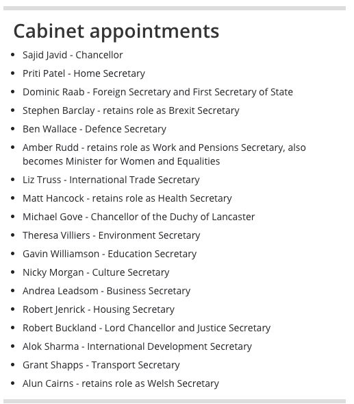 Sajid Javid, Priti Patel And Dominic Raab Get Top Jobs In Boris Johnson's