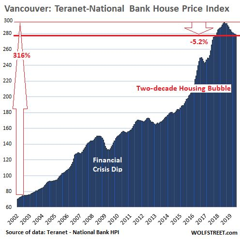 Negative Interest Rates: Someday The Bank May Pay You For Your