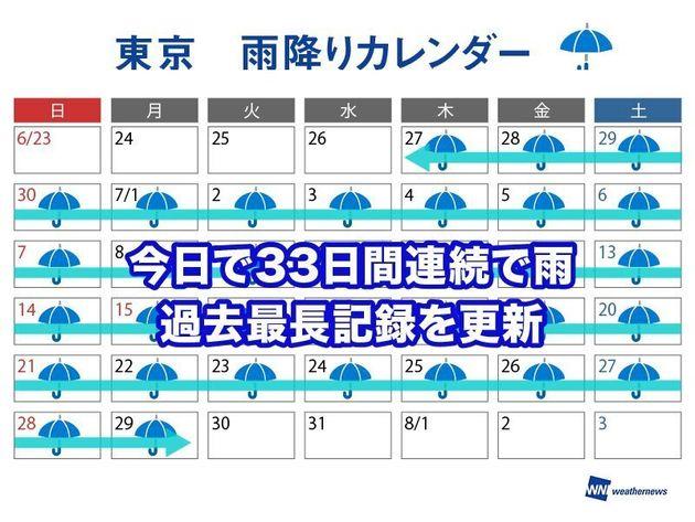 東京 雨降りカレンダー