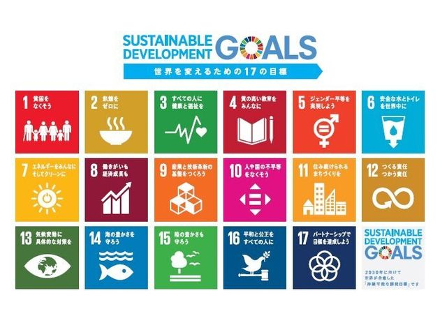 SDGsの17個の目標