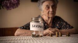 Συντάξεις φτώχειας κάτω των 900 ευρώ για 1 στους 2 στους