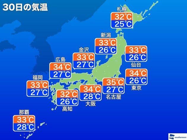 30日(火)の気温