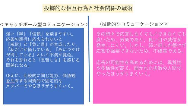 小川さん講演資料