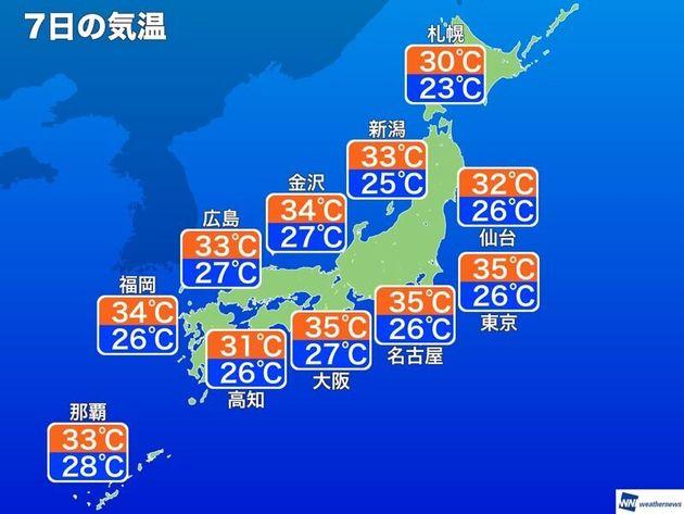 7日の気温