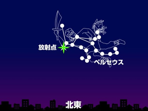 13日(火)3時頃 北東の空(東京)