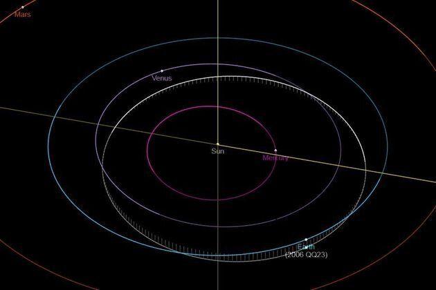 La trajectoire de l'astéroïde 2006 QQ23 (en blanc) va croiser celle de la Terre (en bleu),...