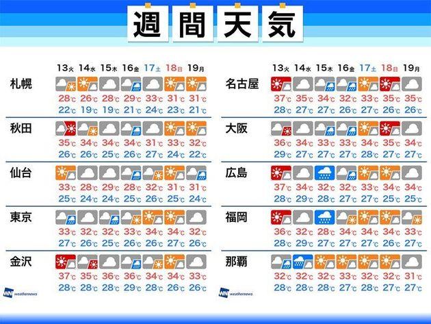 台風10号の進路予想