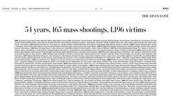 워싱턴포스트가 일요판 지면에 나열한 1196개 단어의