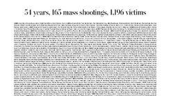 Le Washington Post publie les noms des 1196 victimes de tueries aux États-Unis depuis