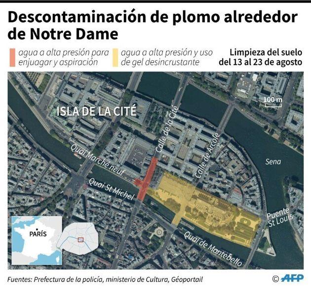 Mapa del proceso de descontaminación en los alrededores de Notre