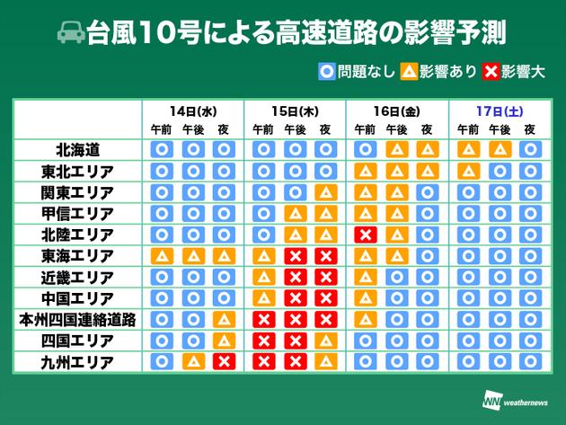 台風10号による高速道路の影響予測