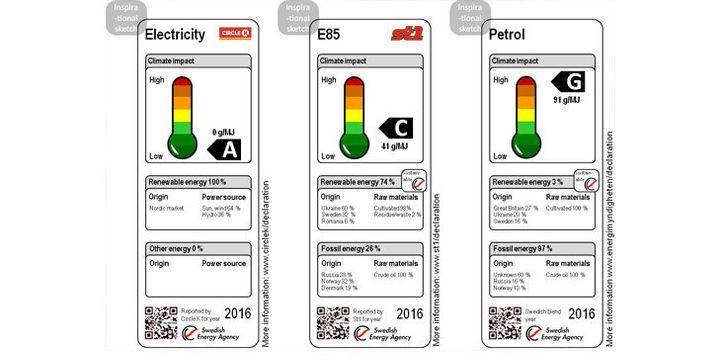 A mock-up of a gas pump label design proposed in Sweden.