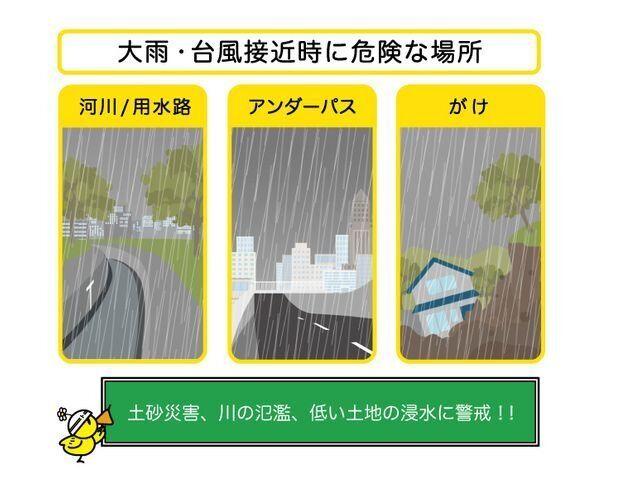 大雨台風時に危険な場所