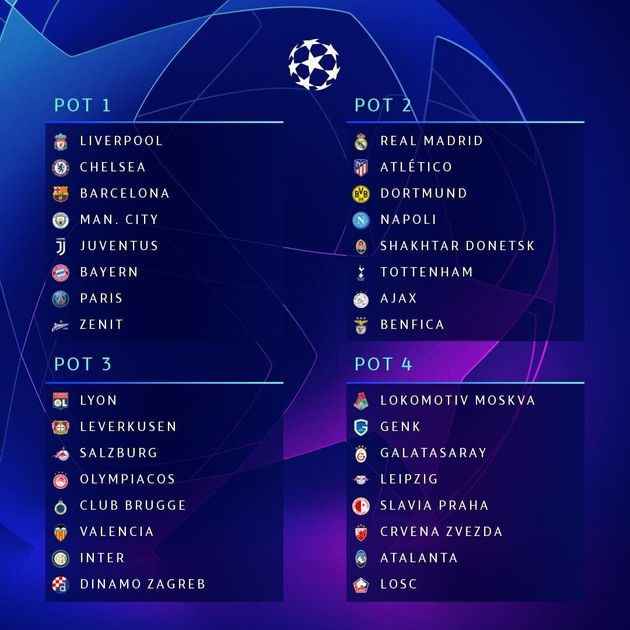 Ligue Des Champions Le Pire Et Le Meilleur Tirage Pour Le