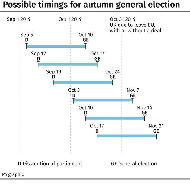 Boris Johnson Summons Cabinet Amid Fevered Election Speculation