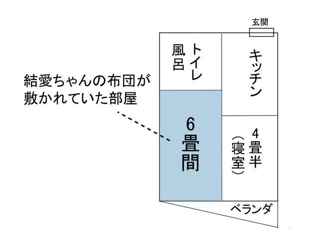 事件のあったアパートの部屋の見取り図(検察の冒頭陳述などより作成)