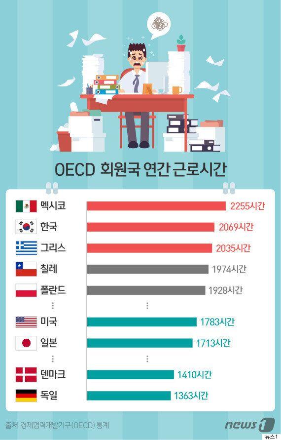 2018년 정부의 휴일 정책: 노동시간 줄이고 장기휴가