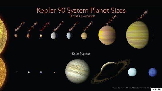 인공지능이 외계행성