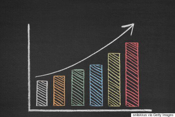 3분기 경제성장률이 '1.4%'로 7년만에 분기 기준 최대치를