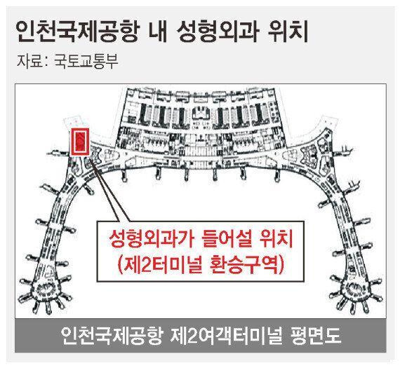 인천공항에 환승객 시술 성형외과...정부, 규정까지