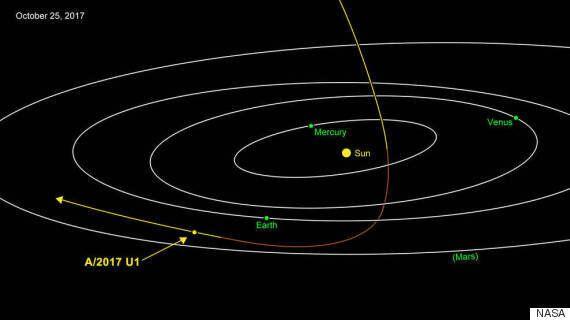 태양계 밖에서 온 천체가 처음으로