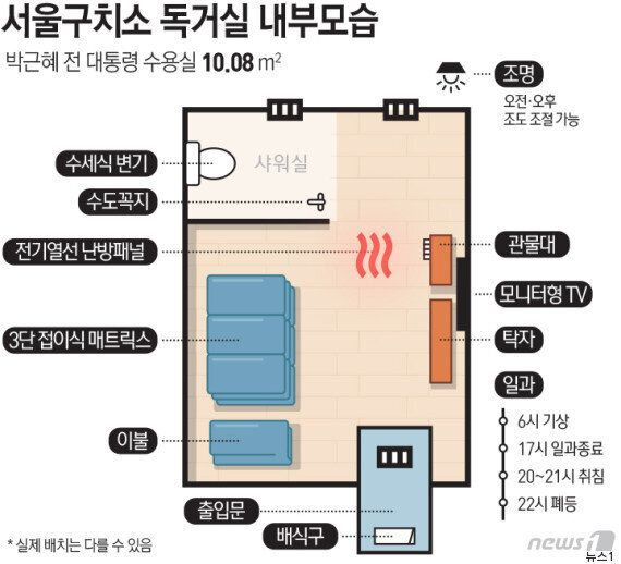 박근혜는 '재판 보이콧' 이후 구치소 독방에서 거의 나오지 않고