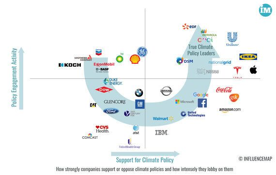 잘나가는 기업들의 특징, '재생가능에너지'에