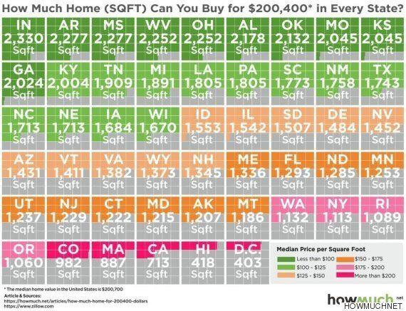 약 2억원으로 미국 각 주에서 살 수 있는 아파트의 크기를