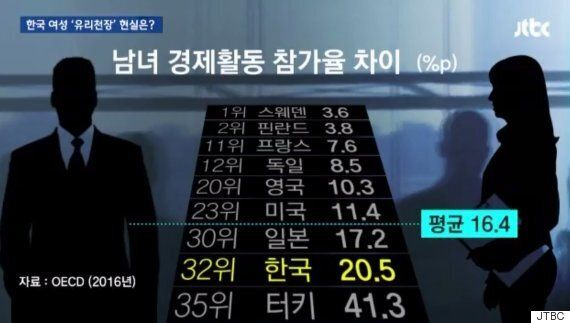 IMF 총재가 제시한 '한국 GDP 10% 증가시킬 수 있는