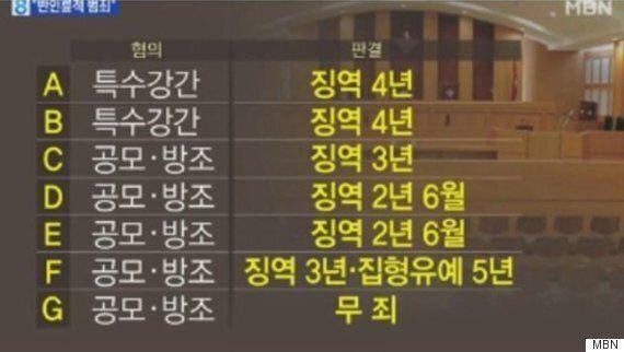 '도봉구 중학생 집단 성폭행' 연루된 군인 7명에게 내려진
