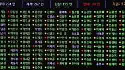 '종교인 과세 또 2년 유예' 발의한 28명