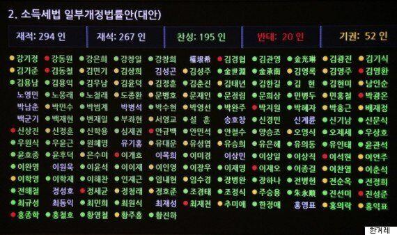 '종교인 과세 또 2년 유예' 법안 발의한 28명