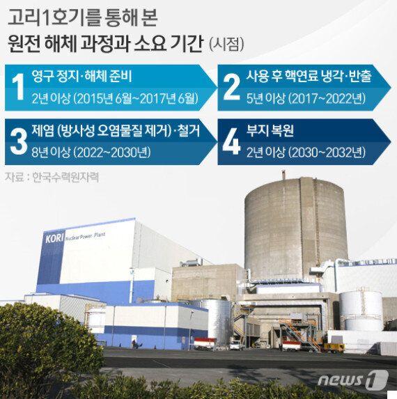 한국 최초의 원전이 드디어 역사 속으로