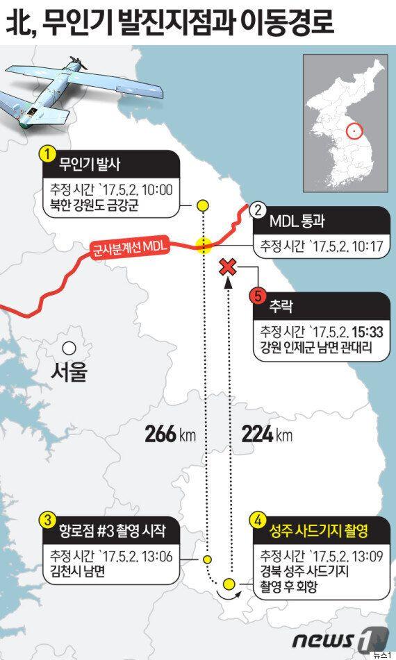 북한 무인기 조사결과가 나왔다. 3년 전보다 훨씬 성능이