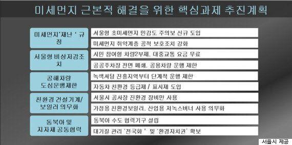 서울 7월부터 미세먼지 고농도땐 대중교통