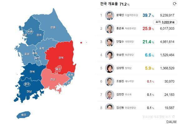 '보수 텃밭' 서울 강남 3구도 이번에는 문재인을